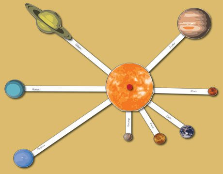 scale model solar system activity - photo #38