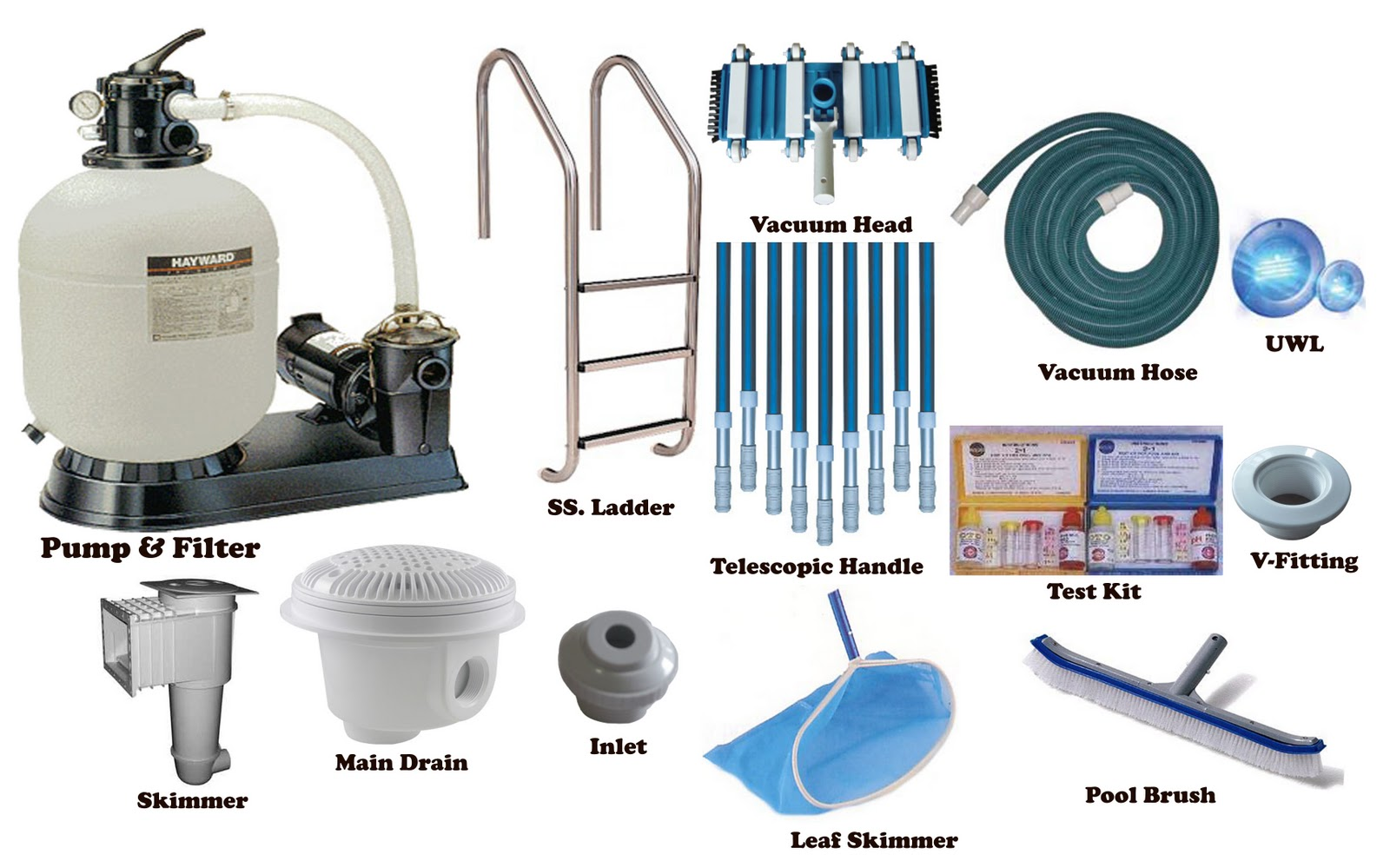 Karani swimming pools services nairobi for Pool supplies