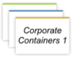 Corporate Containers 1
