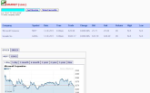 DotNetNuke StockChart Module