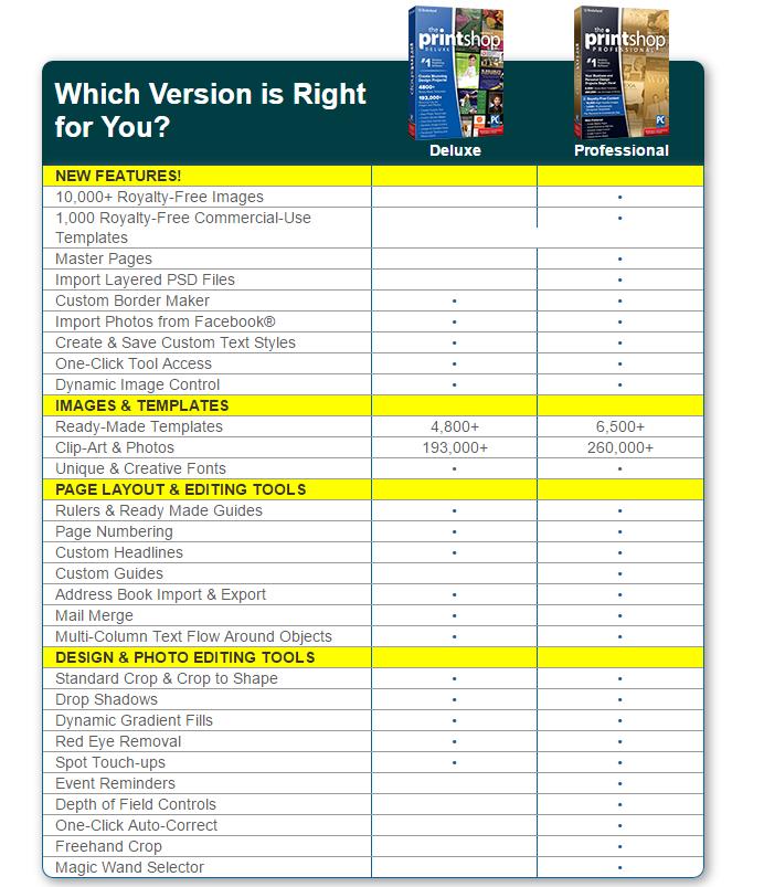 Compare Deluxe vs Pro