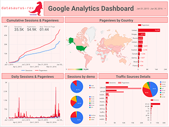Google Data Studio: Creating Reports With Calculated Metrics