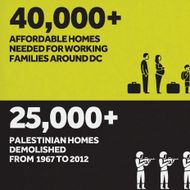 End $30 Billion of US Military Aid to Israel - Homes