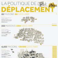 La politique de déplacement: Les démolitions de maisons israéliennes dans la bande de Gaza et la Cisjordanie