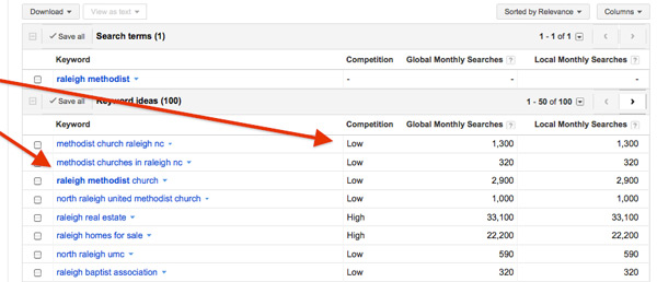 how to see what other websites use for seo