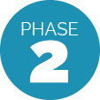 Phase 1 of the Church Marketing Plan Tool