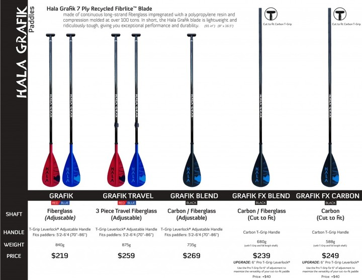 Paddles - Hala Gear Hala Grafik SUP FX Carbon Paddle