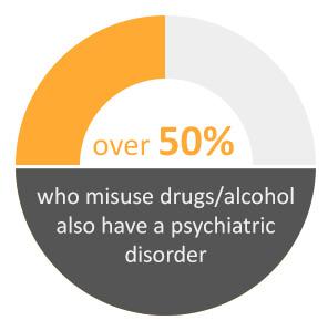 teen psychiatric disorder