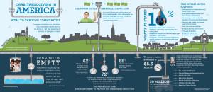 CGC_Infographic_hires