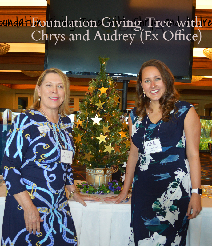 Pansy Lunch & Contribution to Foundation!