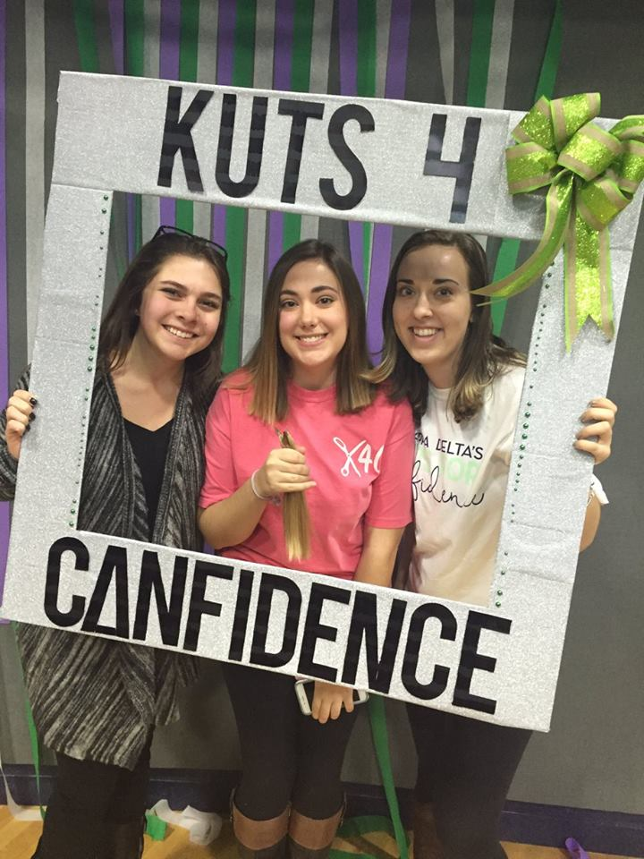 Kuts for  CΔnfidence