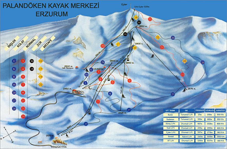Turkiye De Snowboard Icin En Iyi Yerler Advenport