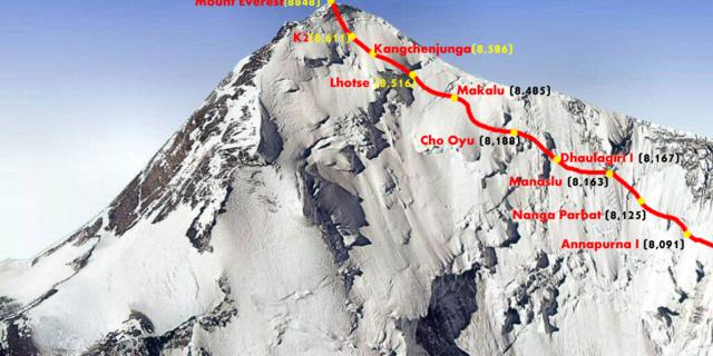 Nepal ve Çin de anlaştığına göre