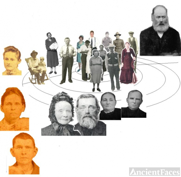 Jelle Family - Concentric Ancestor Images
