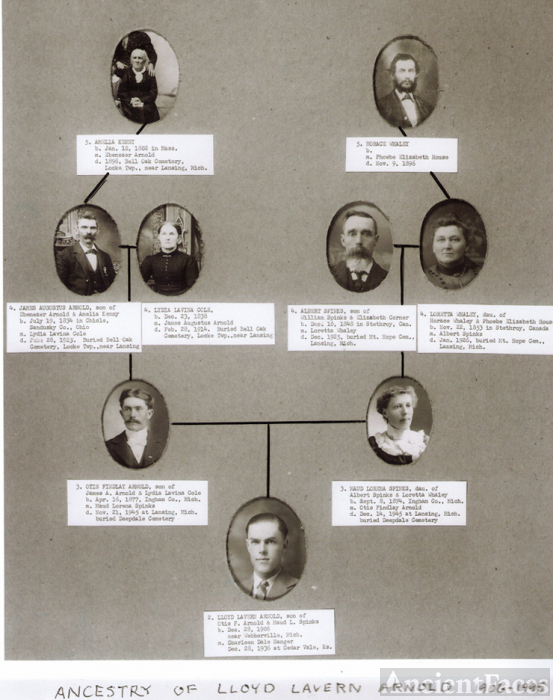 photo-tree: ancestry of Lloyd Lavern Arnold