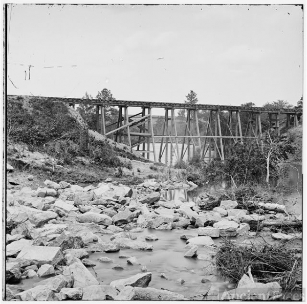 Petersburg, Virginia (vicinity). South Side Railroad...