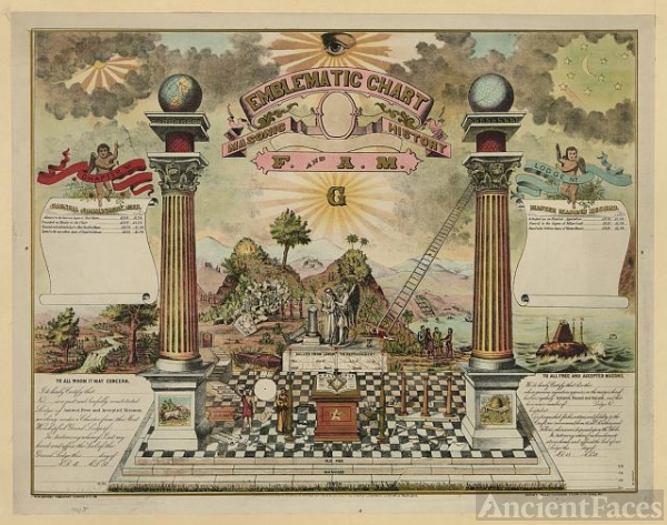 Emblematic chart and Masonic history of F[ree] and...