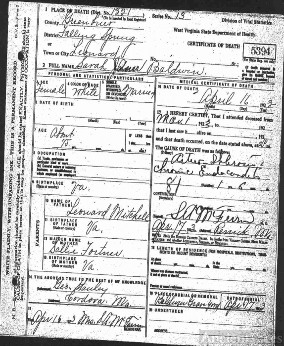 Death Certificate of Sarah Mitchell Baldwin
