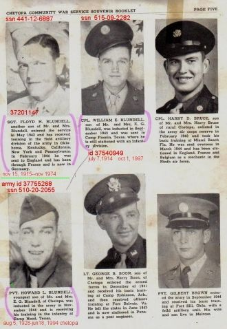 ted stafford's Army Book, WW II, Kansas