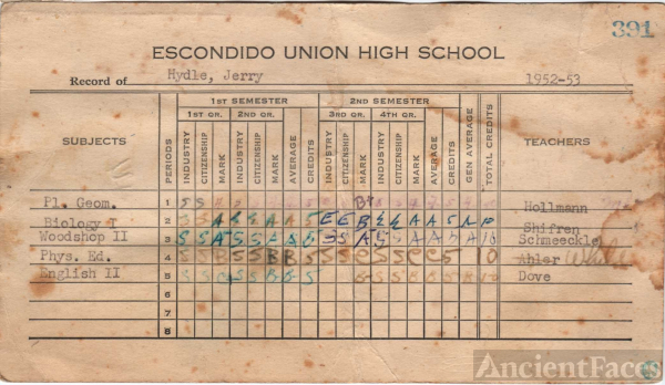 Jerry Hydle's report card