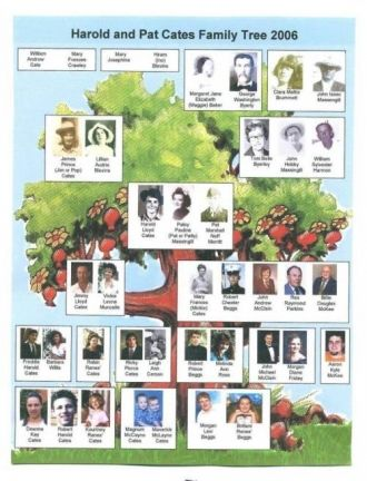 Harold and Pat Cates Family Tree 2006