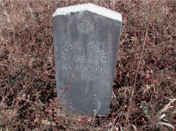 Grave of James Gunter
