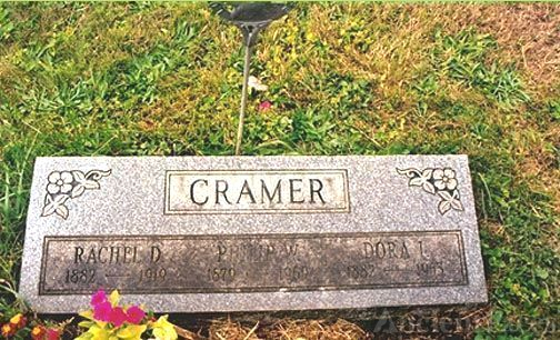 Headstone of Phillip Cramer and wives
