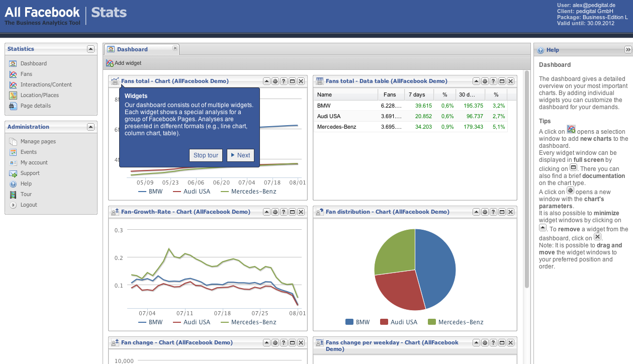 Tool Introduction AllFacebook Stats Facebook Analytics