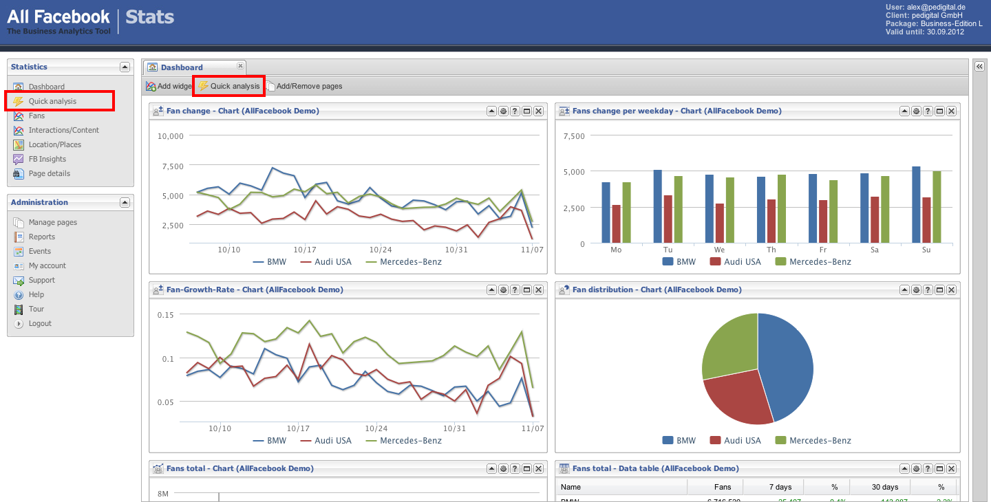 Quick Access For Facebook Analyses