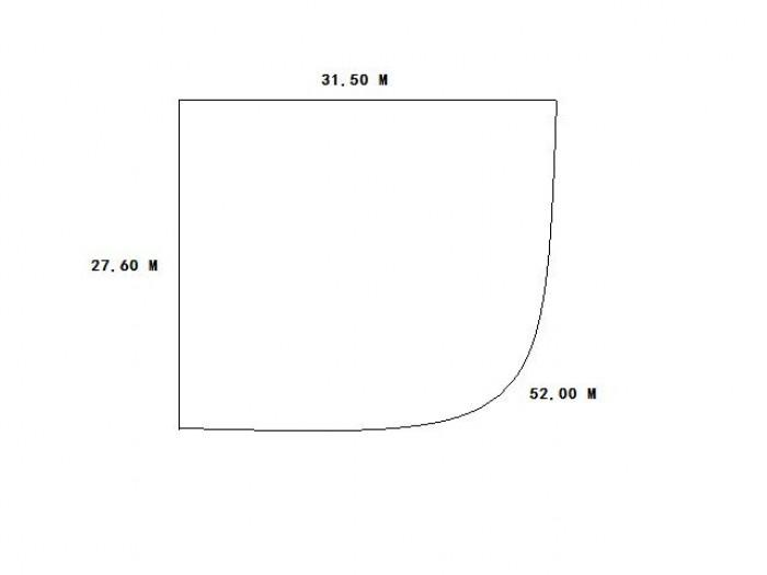 2. dimensões