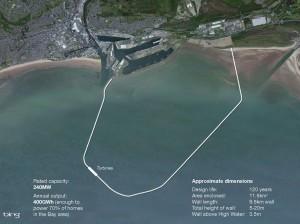 Source: Tidal Lagoon Swansea Bay