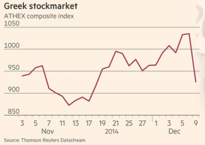 Source: The Financial Times