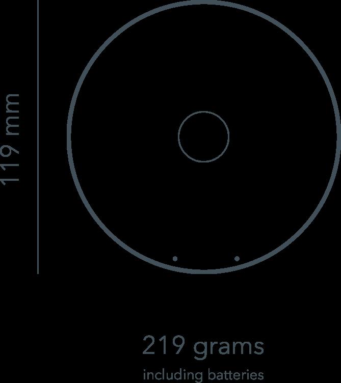 Radon specifications