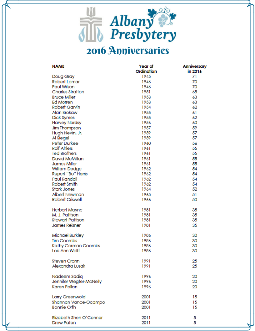 2016 Anniversaries