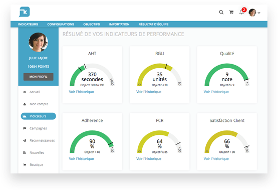Enkourage KPI