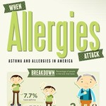 Allergy-asthma-infographic-thumb