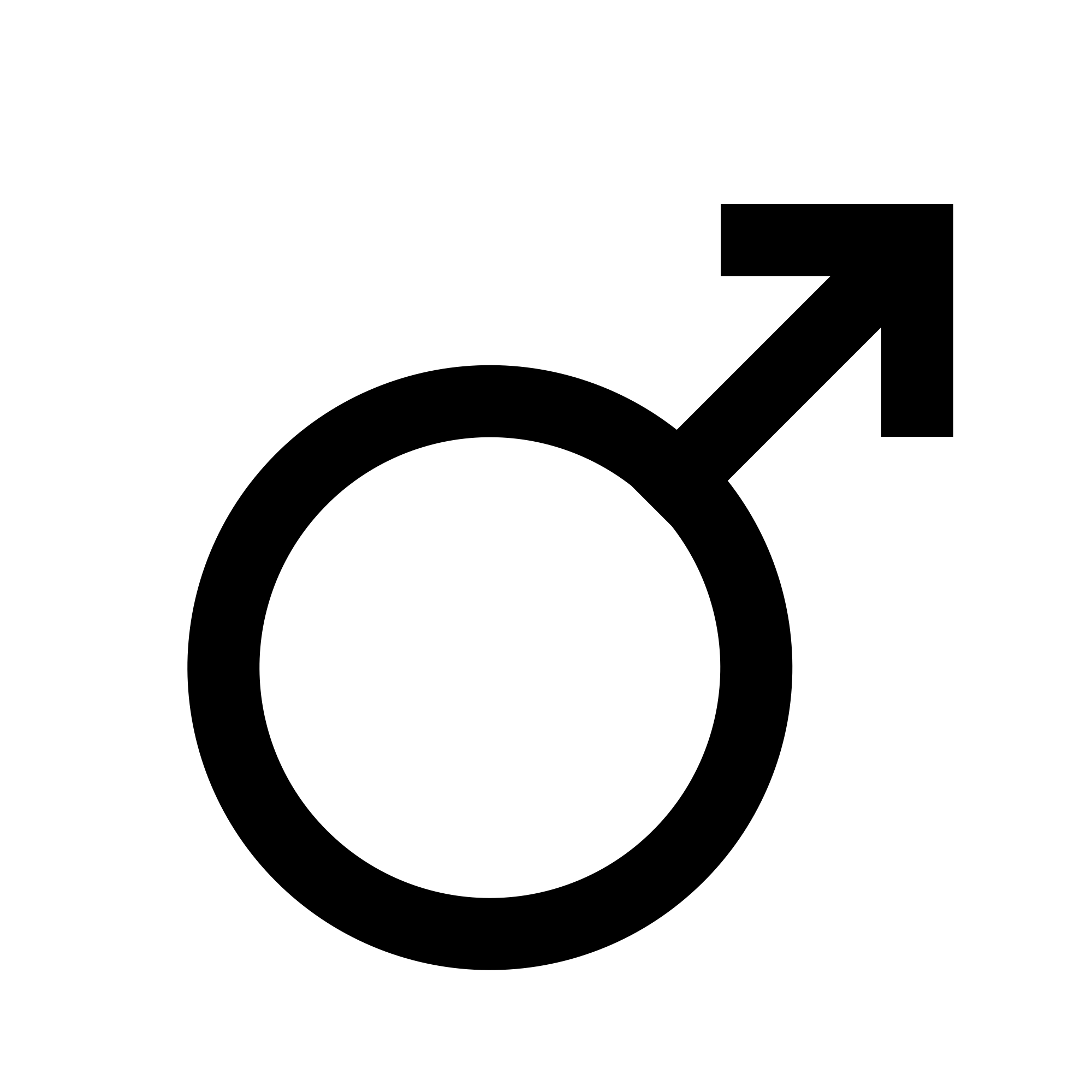 Sex Position Symbole für SMS