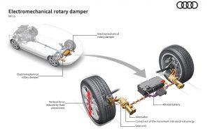 Audi eROT Electromechanical rotary damper
