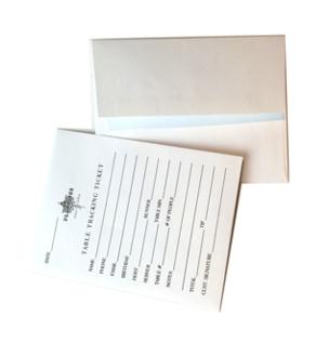 A2-envelope
