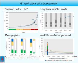 PETROVIETNAM - Binh Son Refinery - 2016 – 2017