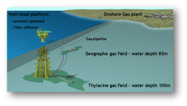 TECHNIP / WOODSIDE ENERGY  - Otway Gas Project -  2005