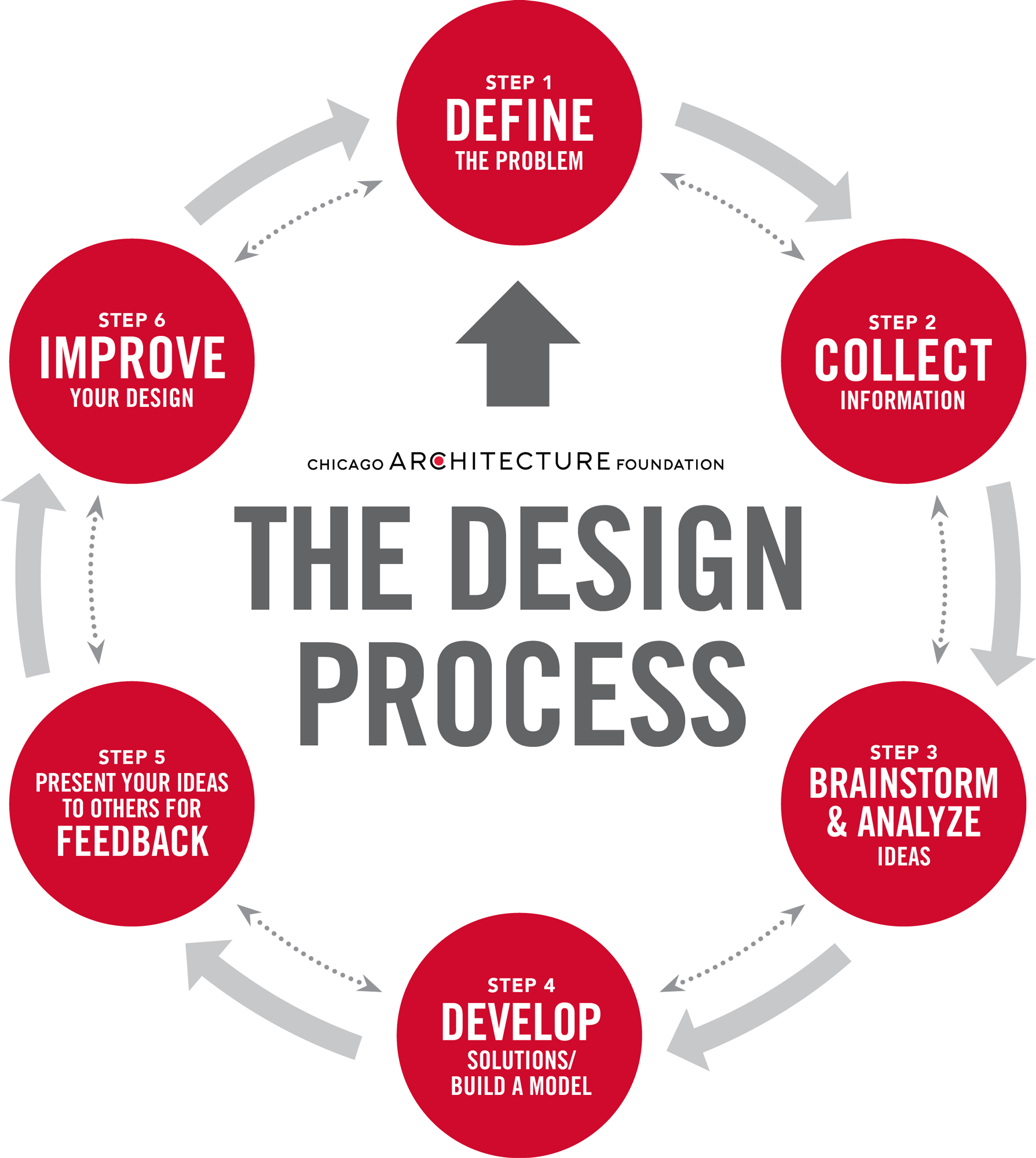 Architectural Design Concept Development Process
