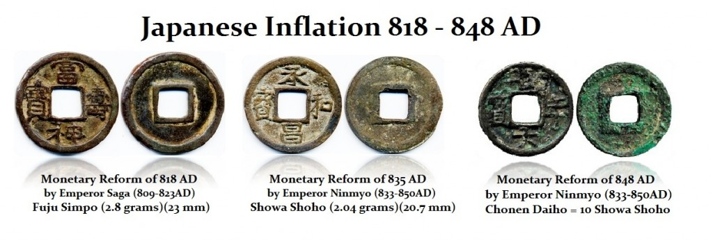 Japanese Inflation 818-848AD