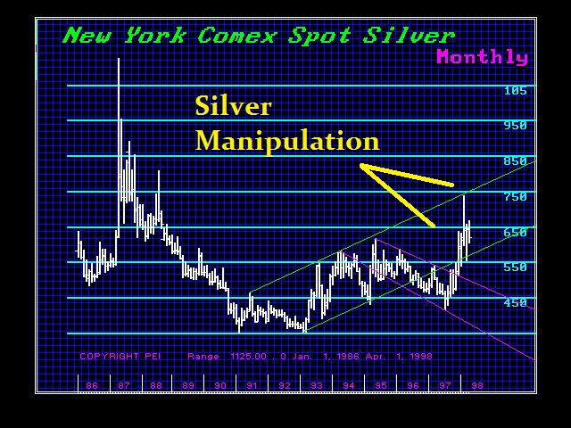 SilverManipulation