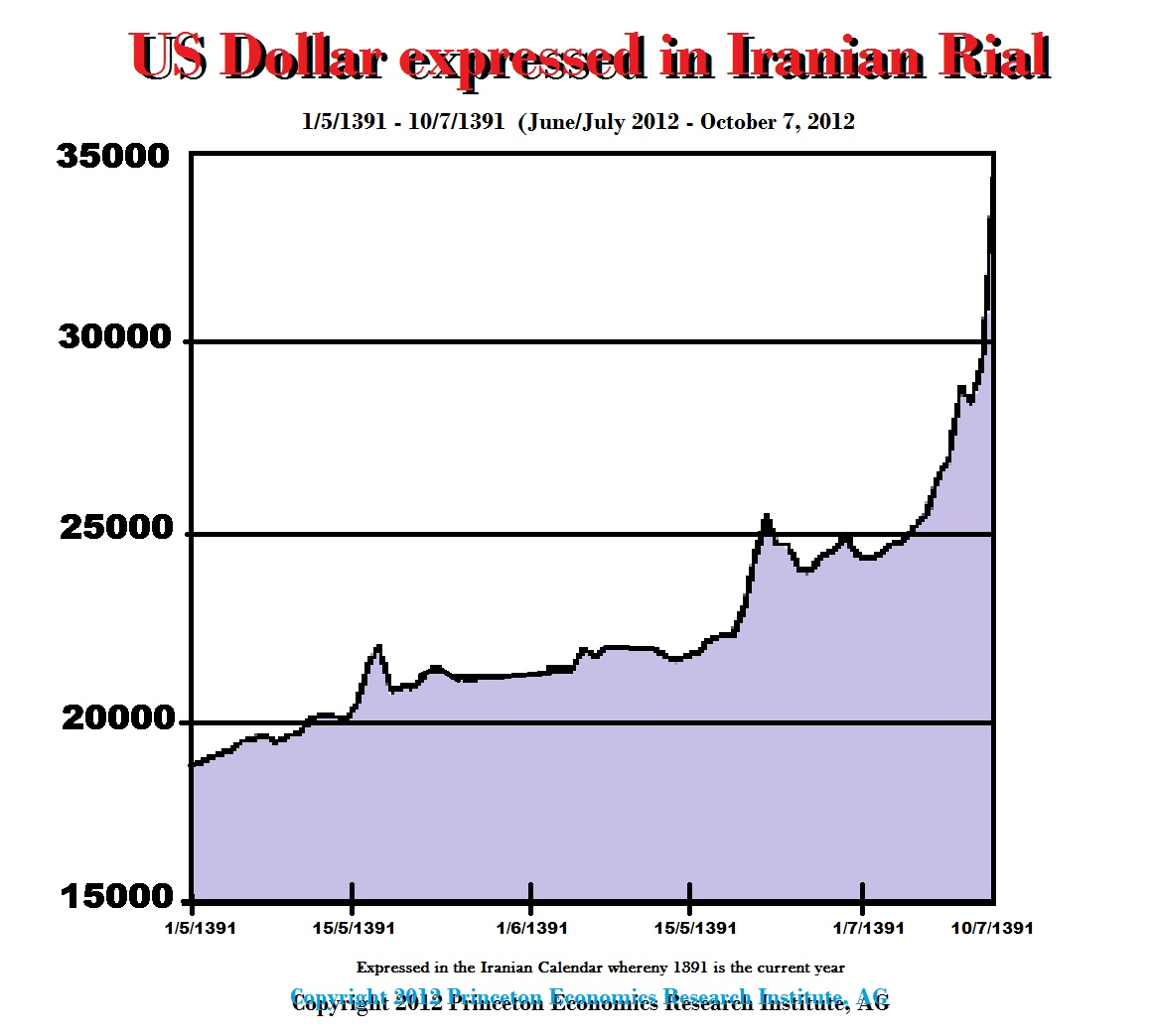 The last attempted revolution in Iran was in 2009 as the world economy plummeted. That attempt was successfully suppressed with an iron fist.