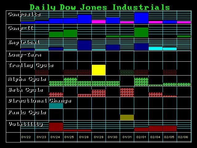 DJ0122-D