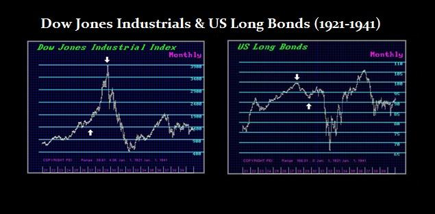 Dow-LongBond-21-41