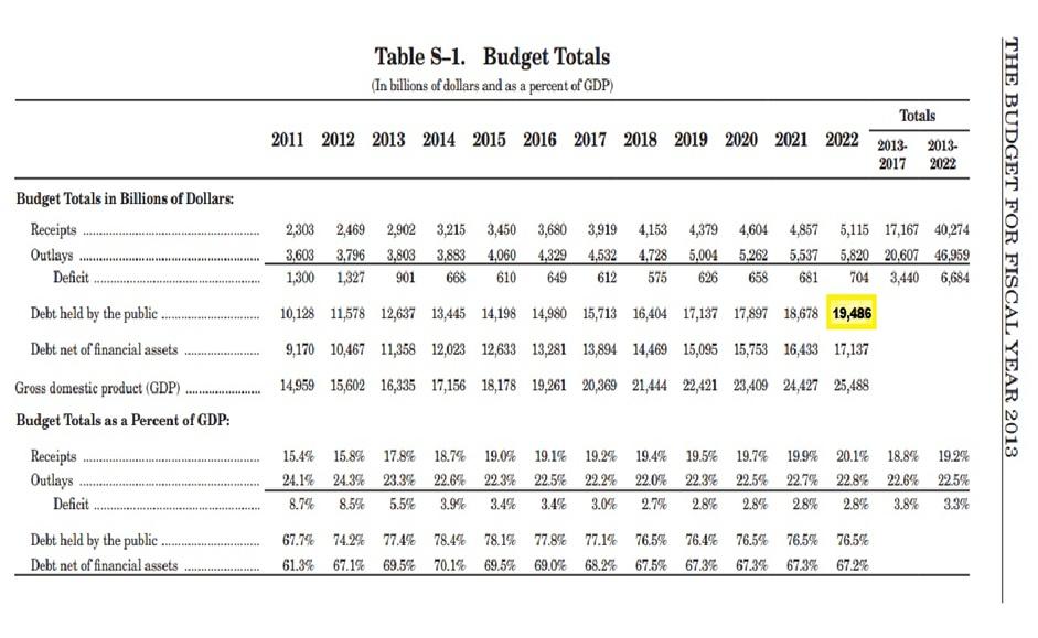 2013 Obama Budget