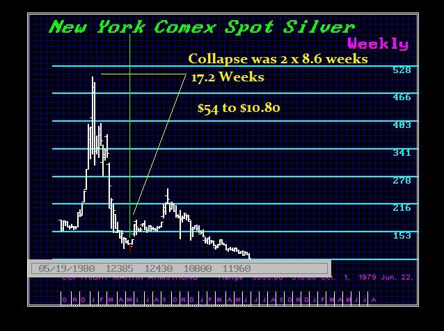 Silver 17 week 1980