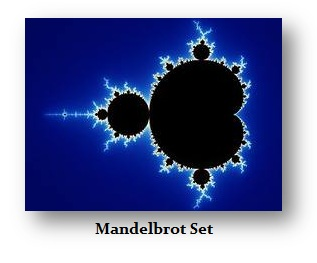 Mandelbrot-Set